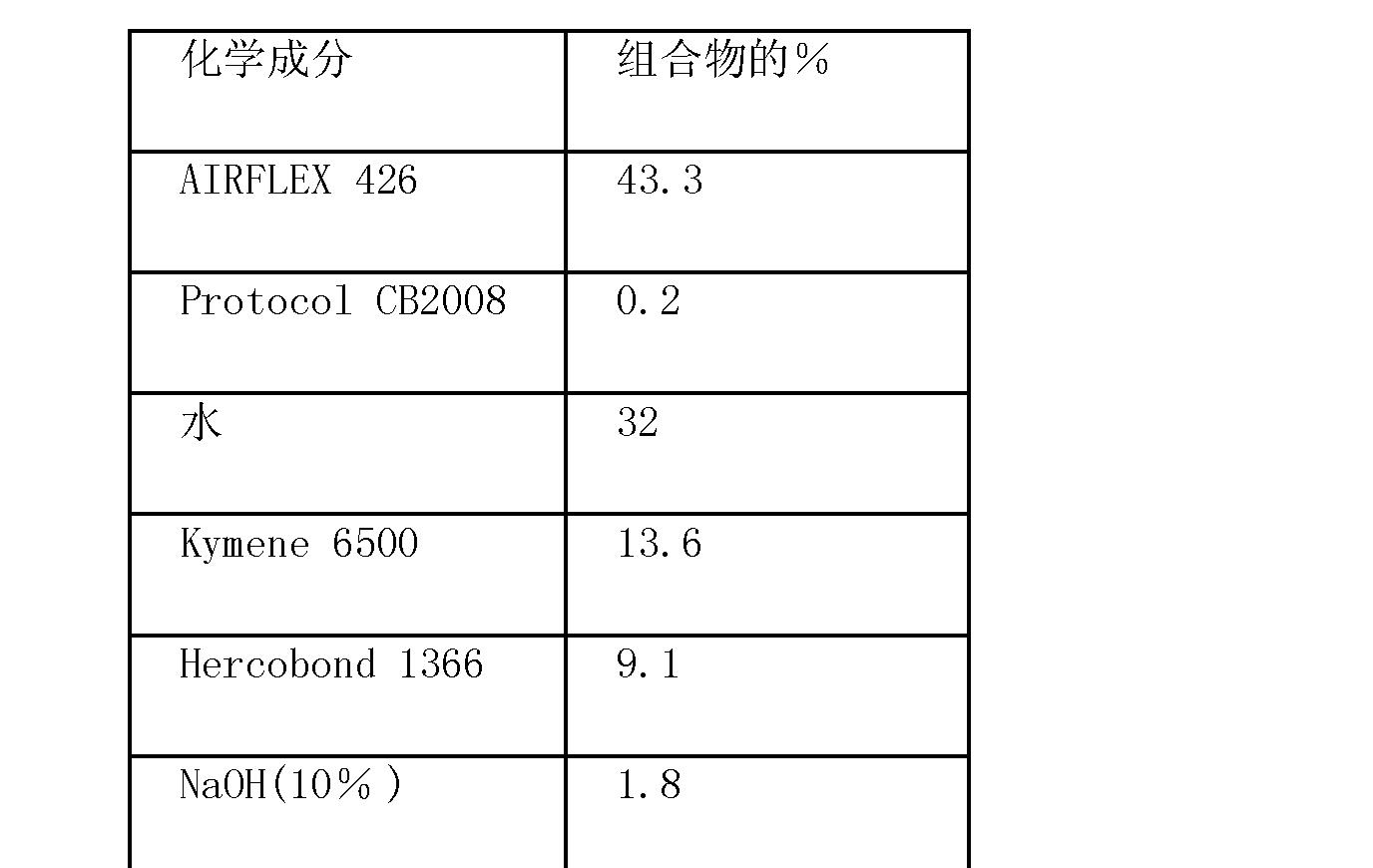 Figure CN101568688BD00401
