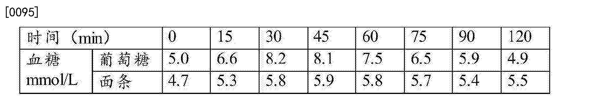 Figure CN106858317AD00082