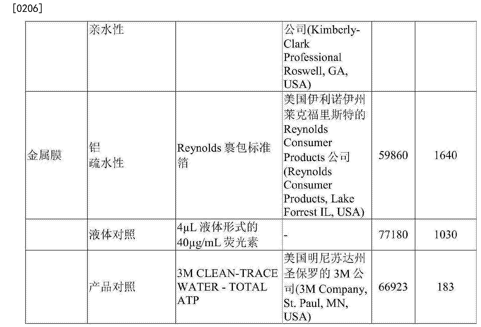 Figure CN107109467AD00281