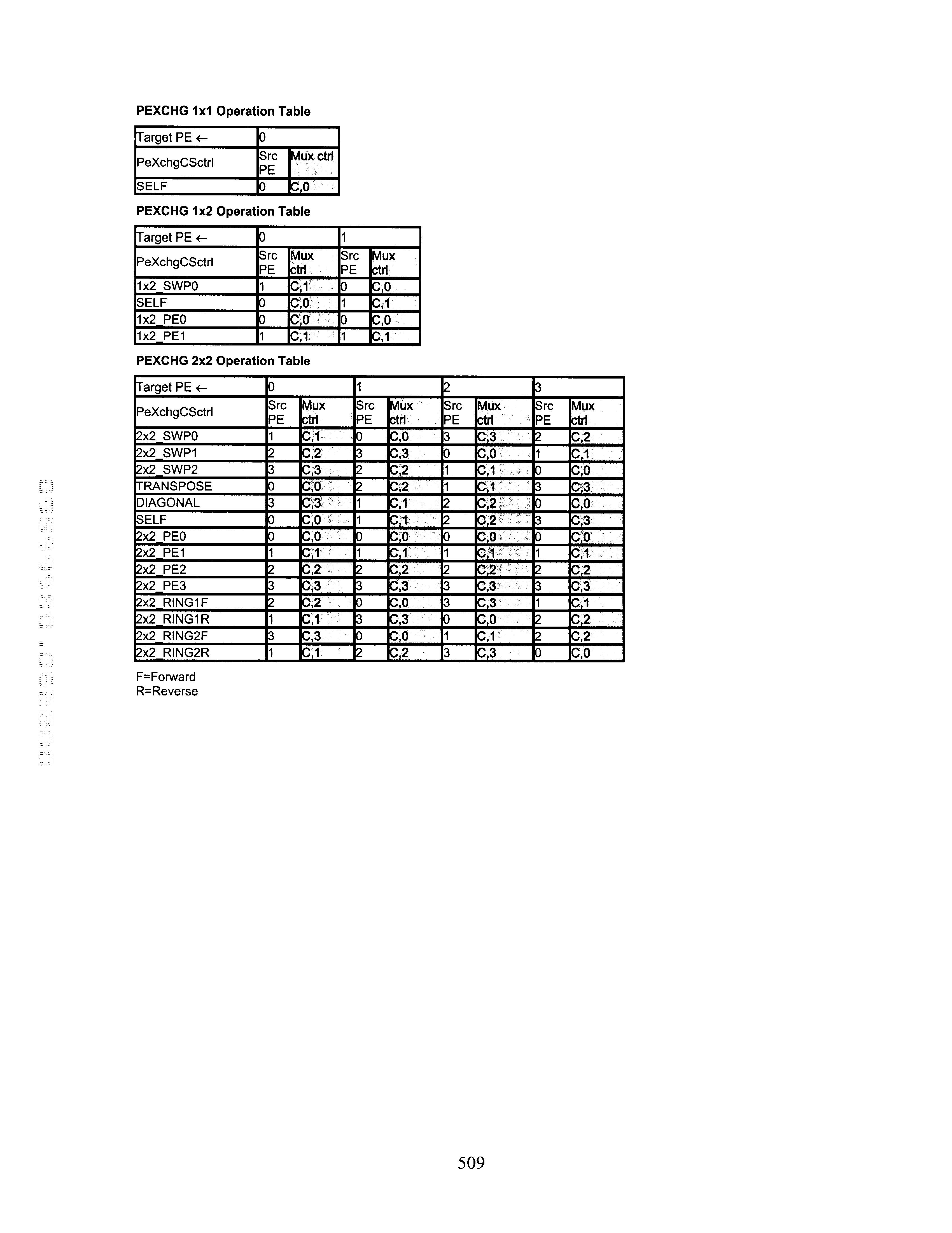 Figure US06748517-20040608-P00492