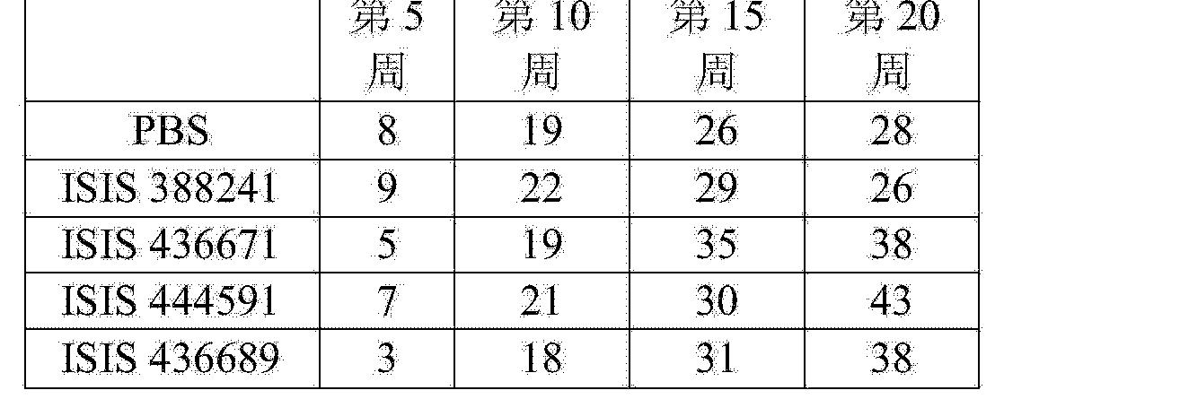 Figure CN104894129AD00961