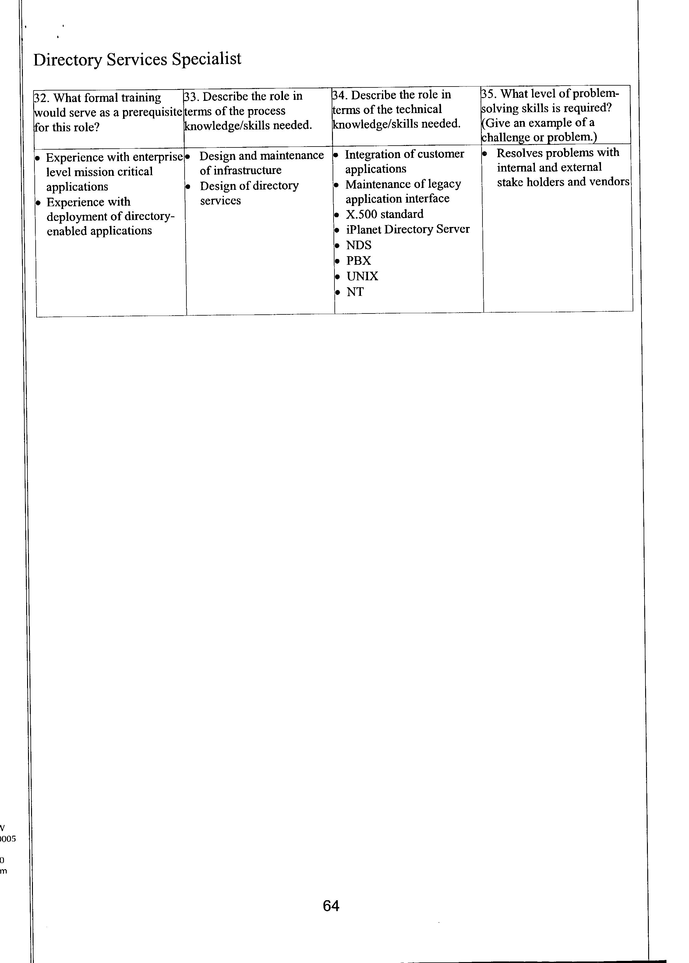 Figure US20030139956A1-20030724-P00010