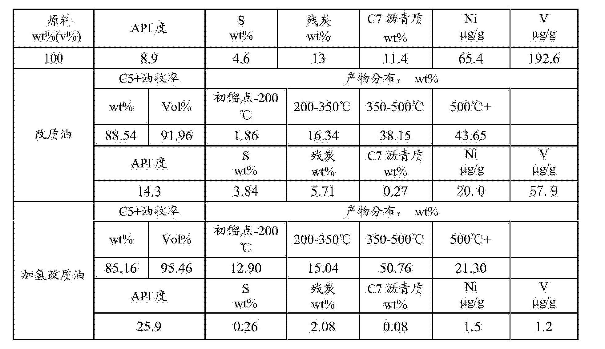 Figure CN102807892BD00141