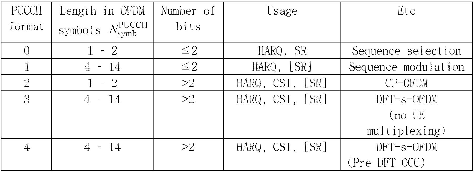 Figure PCTKR2019004490-appb-img-000003