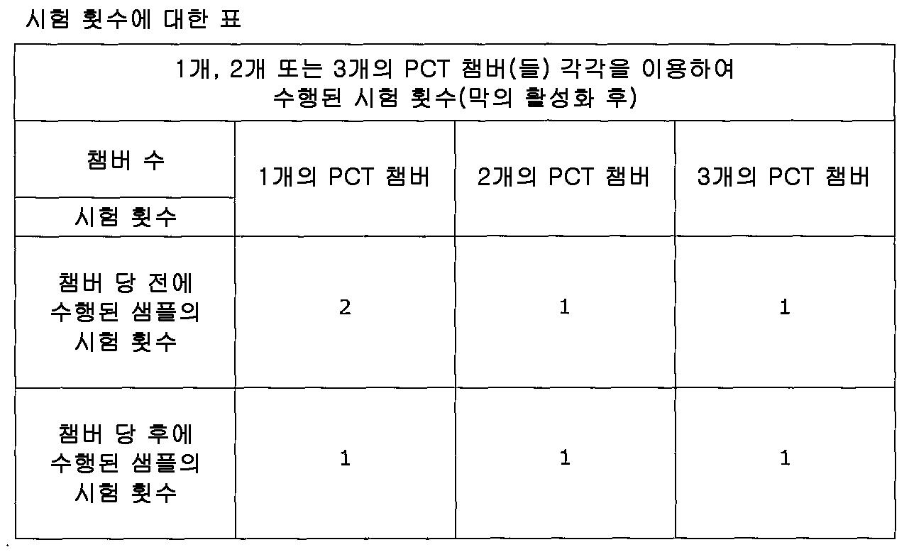 Figure 112013115335703-pct00001