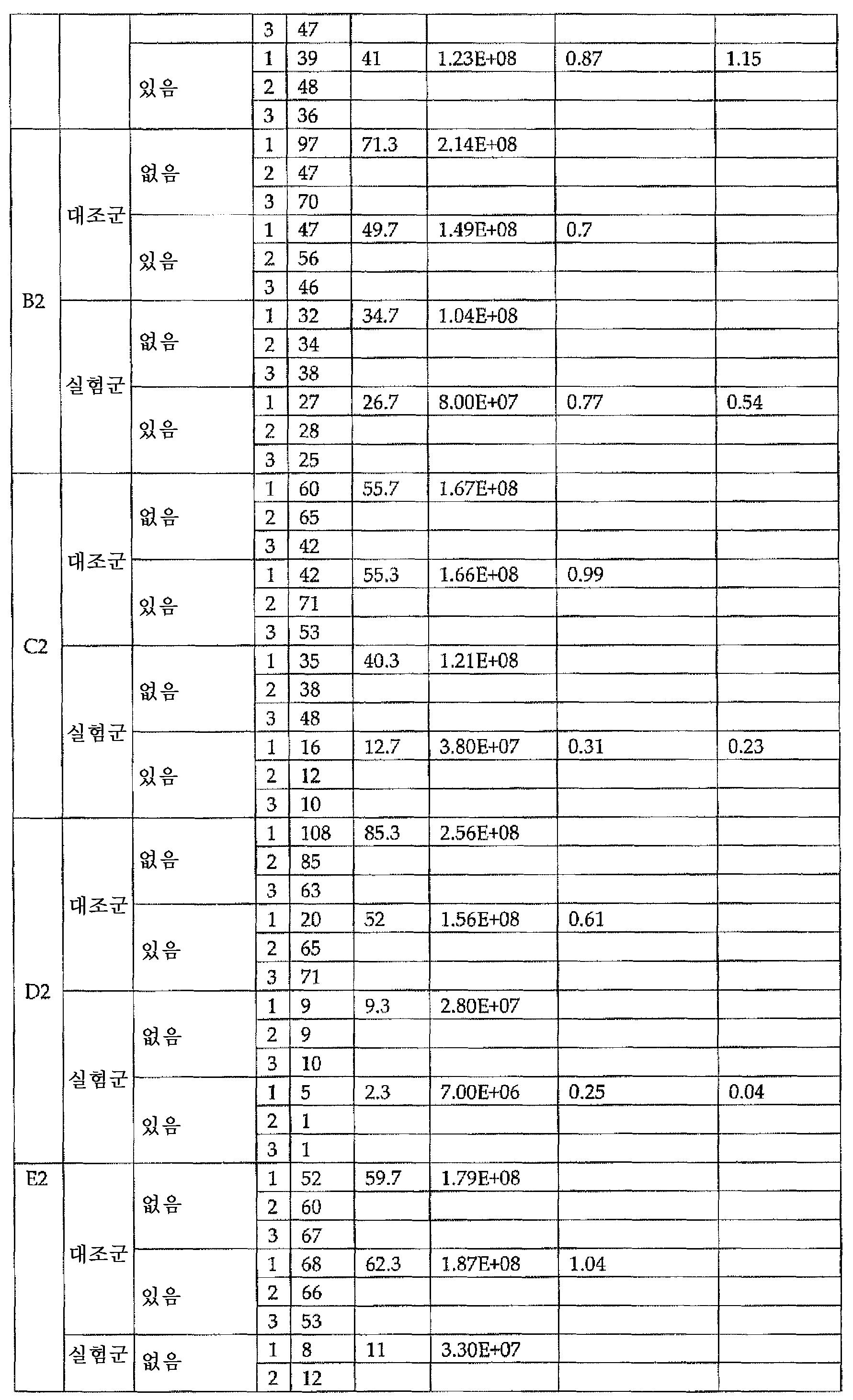 Figure 112009042155886-PCT00018