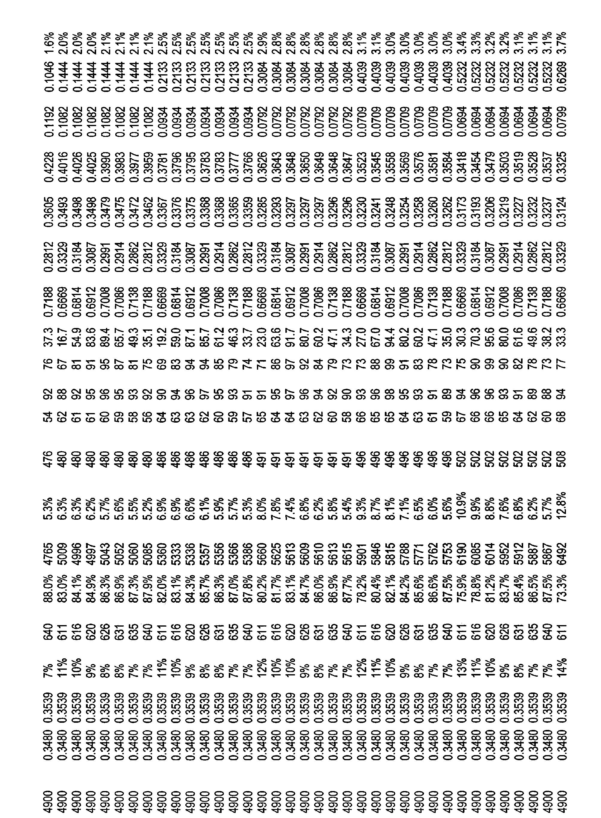 Figure CN101821544BD00671