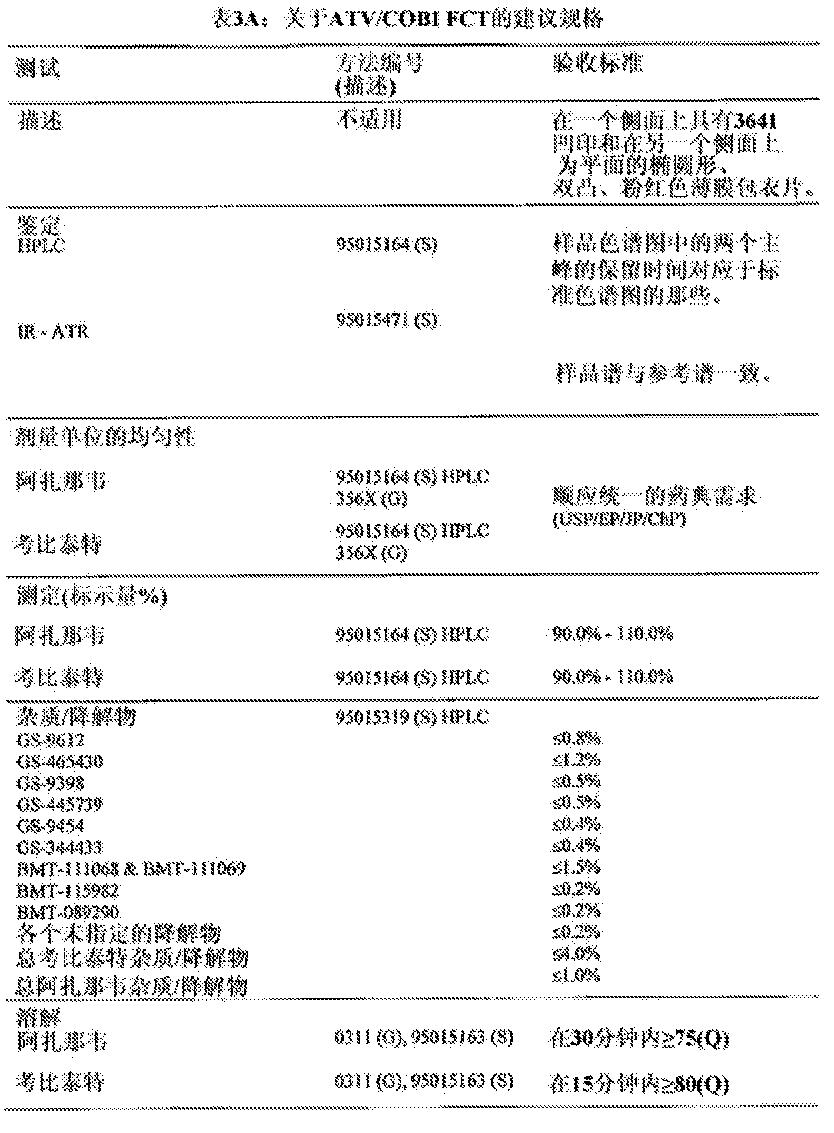 Figure CN106029058AD00141