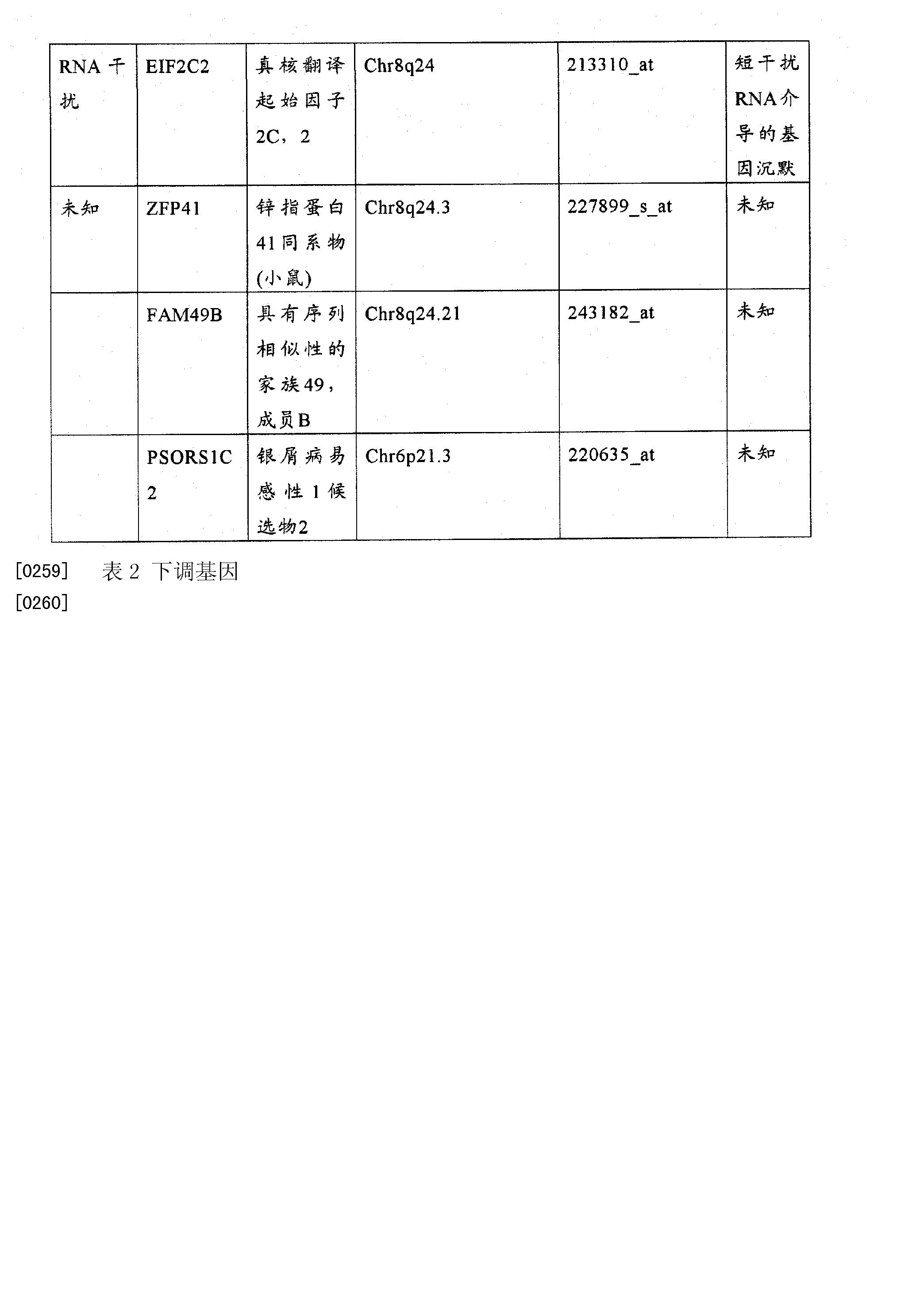 Figure CN102272599BD00551