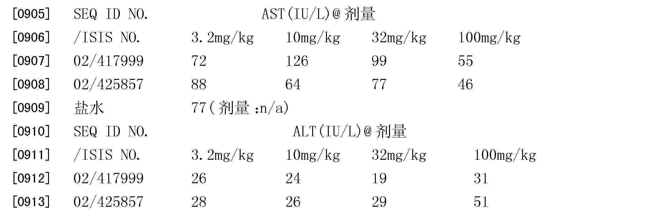 Figure CN101821277BD01004