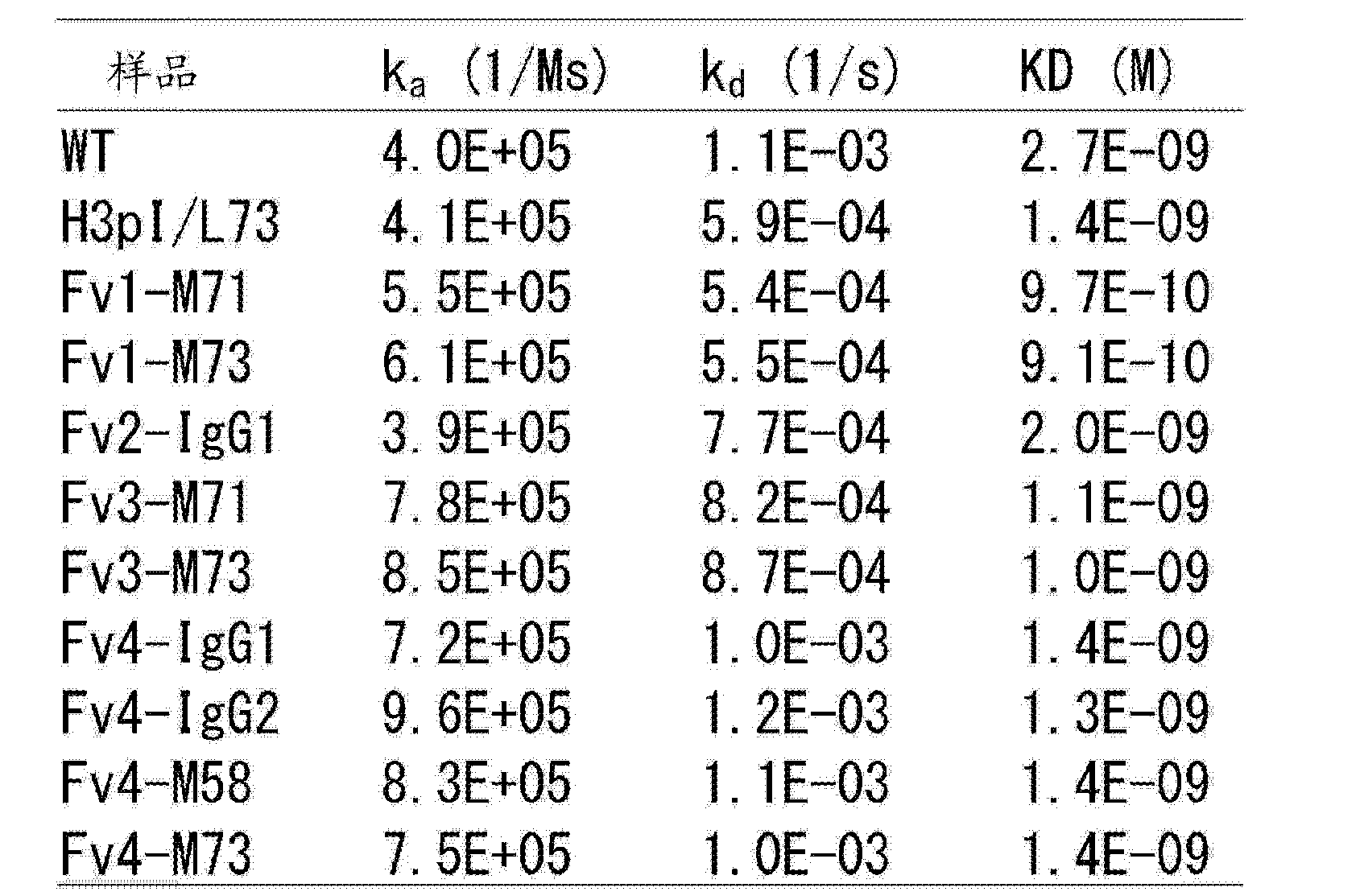 Figure CN102993304AD00641