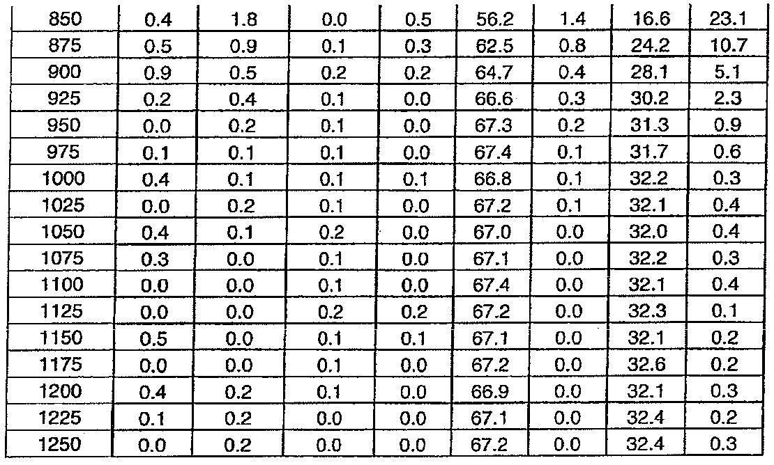 Figure 112011076702345-pat00009