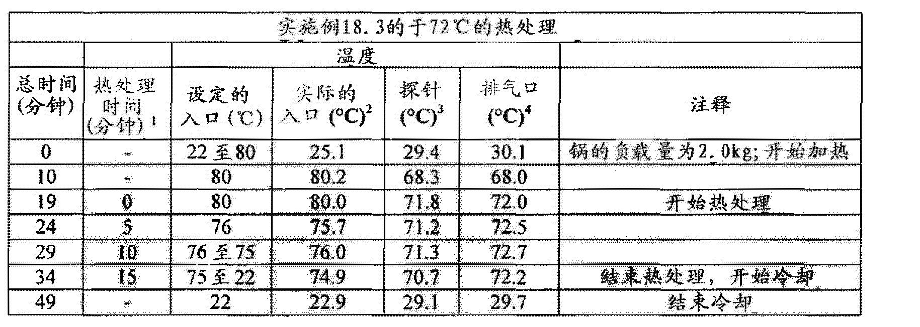 Figure CN102657630AD01231