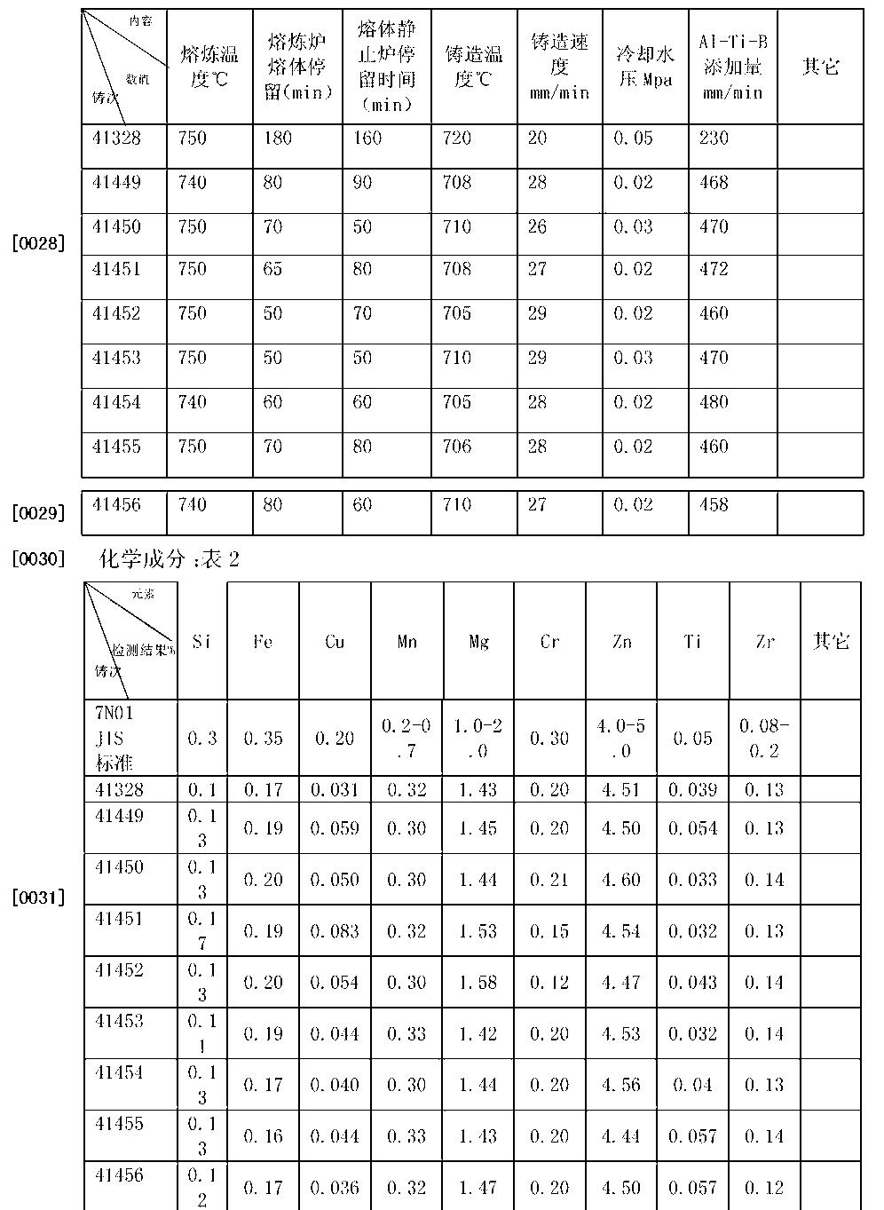 Figure CN102943193BD00061