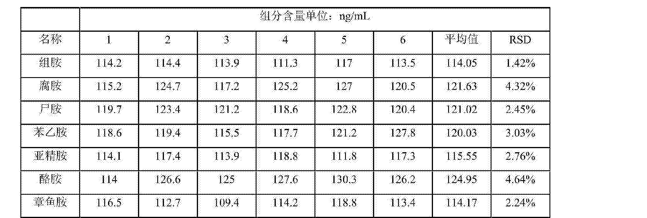 Figure CN105866302AD00062