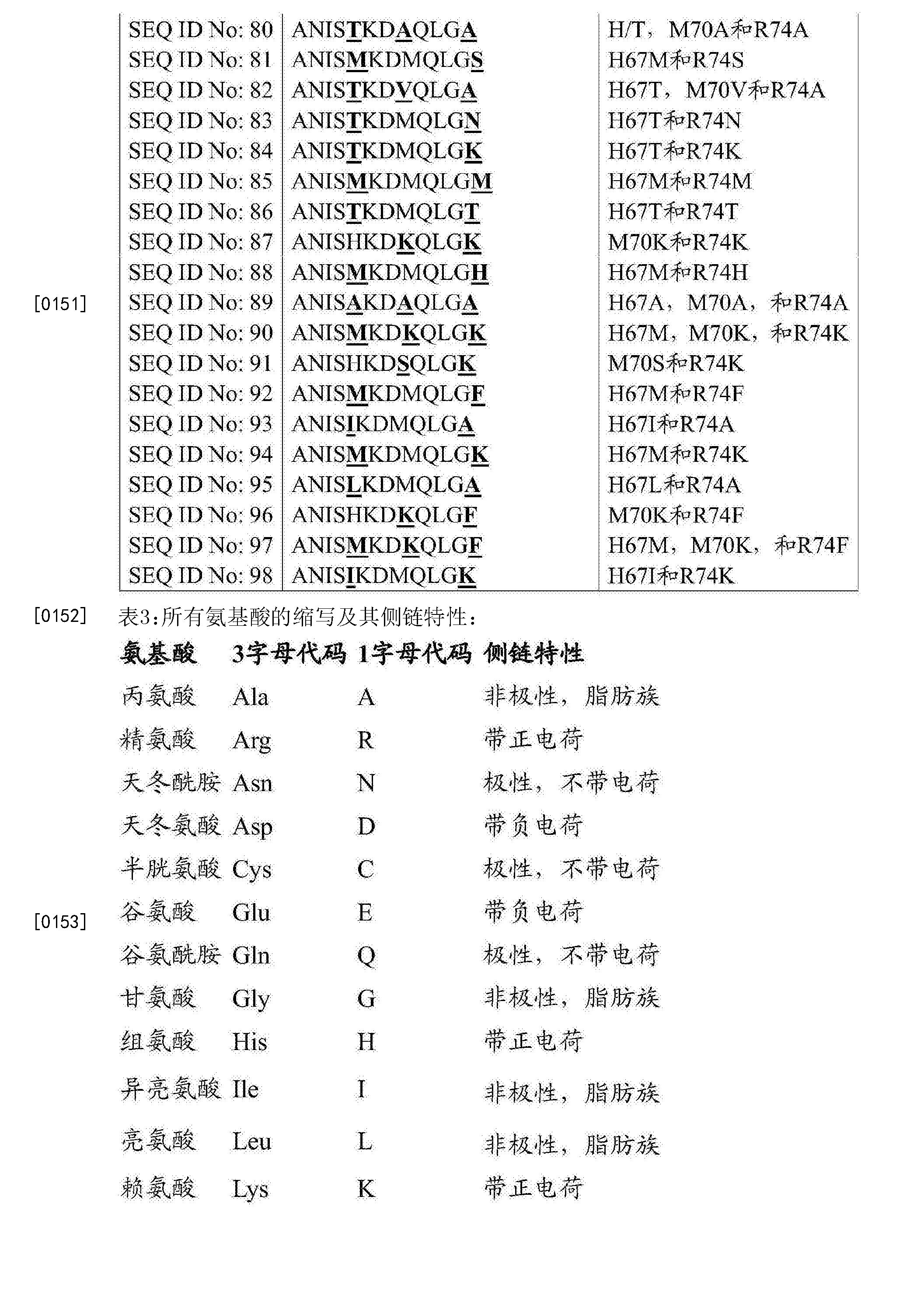 Figure CN107998386AD00211