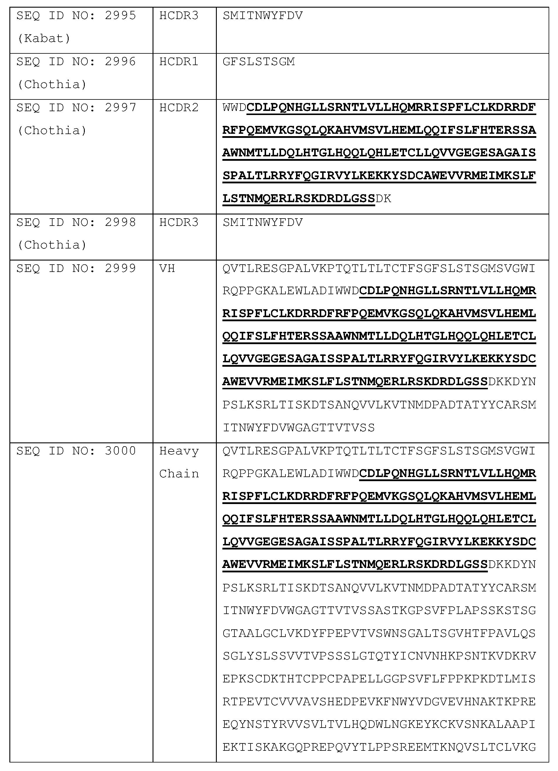 Figure imgf000450_0001