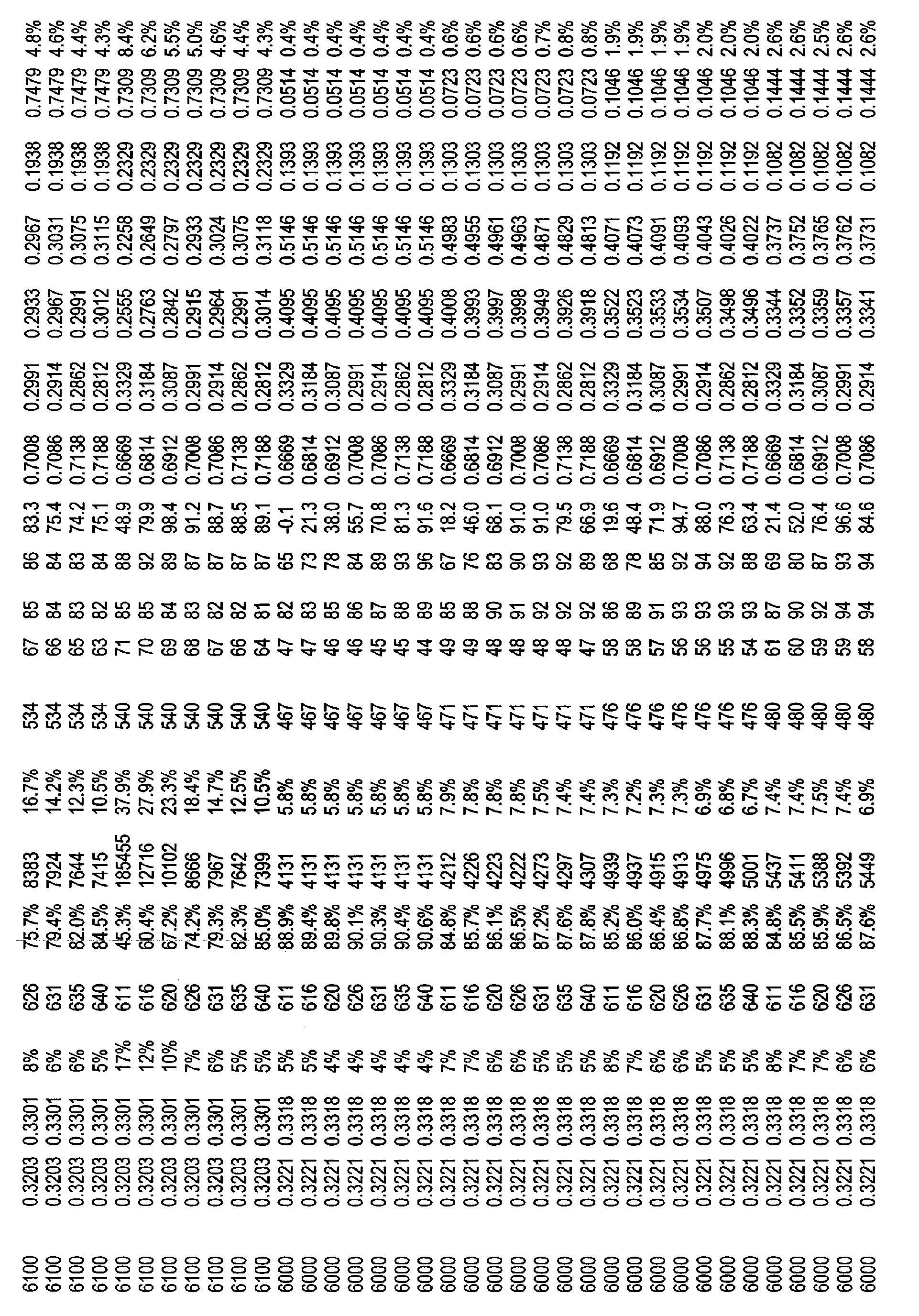 Figure CN101821544BD00371