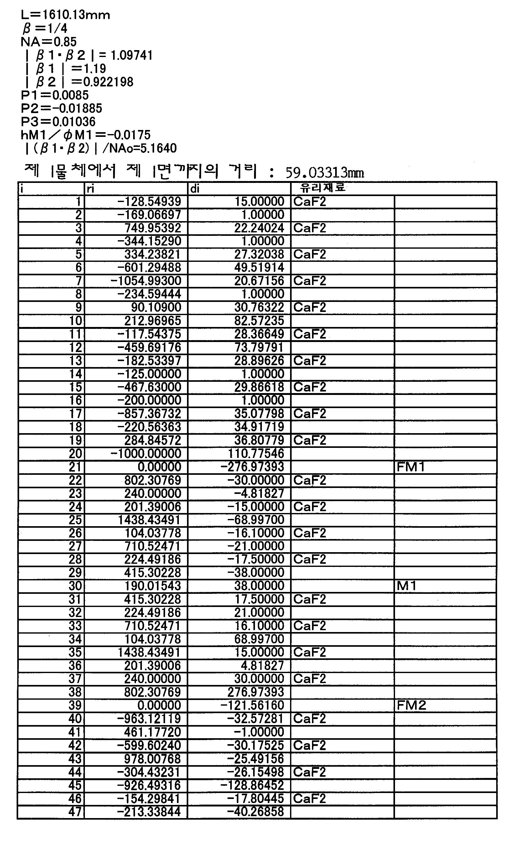 Figure 112004021828717-pat00007
