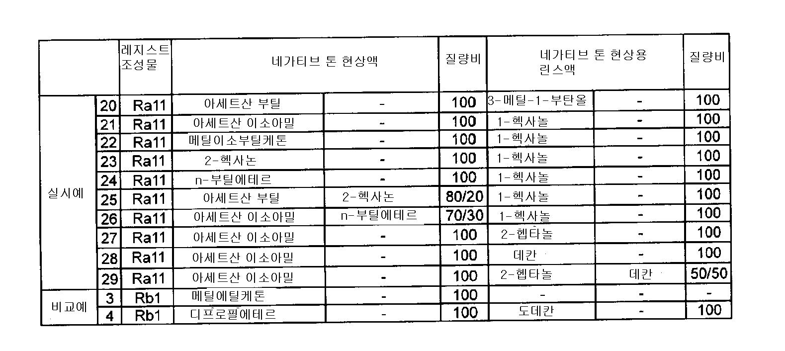 Figure 112009076329077-pct00053