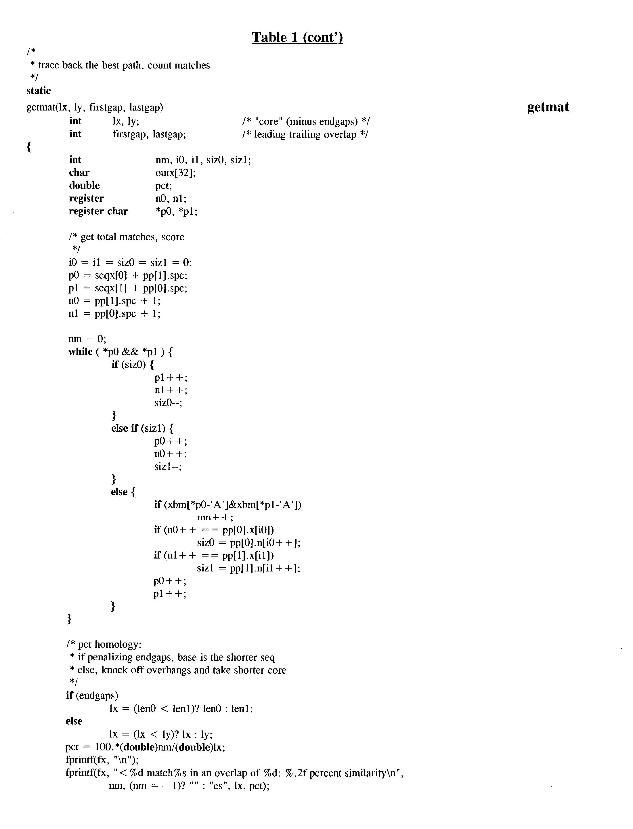 Figure US20040023323A1-20040205-P00008