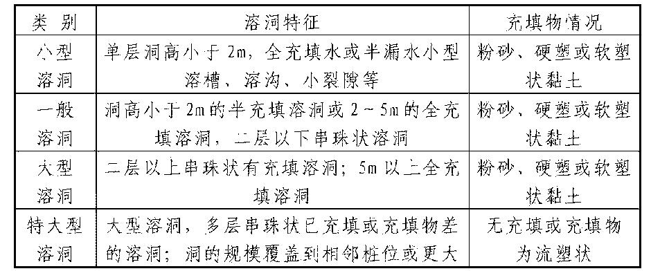 Figure CN103526748BD00201