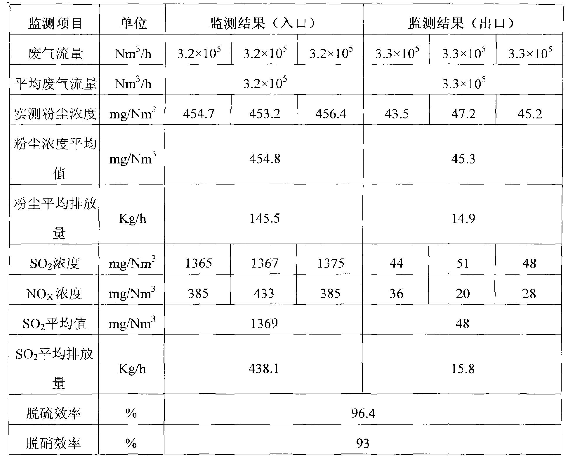Figure CN102824844BD00153