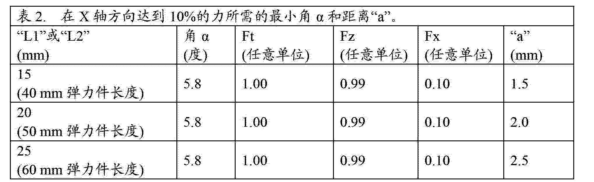 Figure CN102665817BD00091