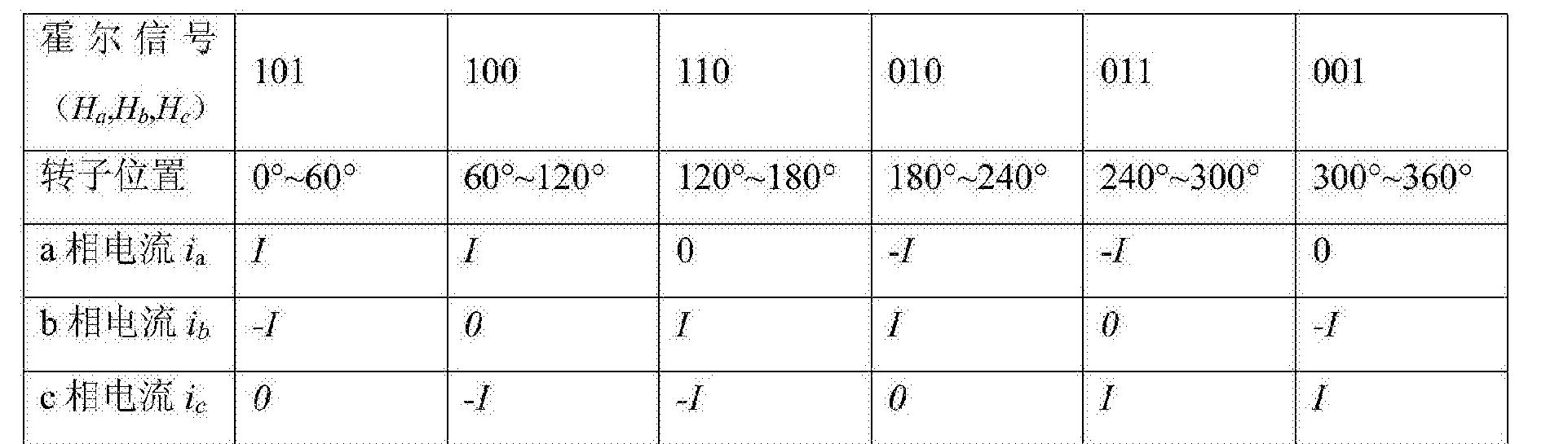 Figure CN105790666AD00092