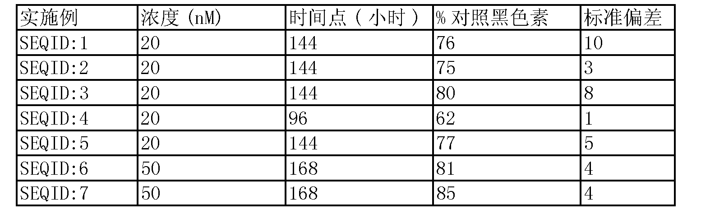 Figure CN104105473AD00102