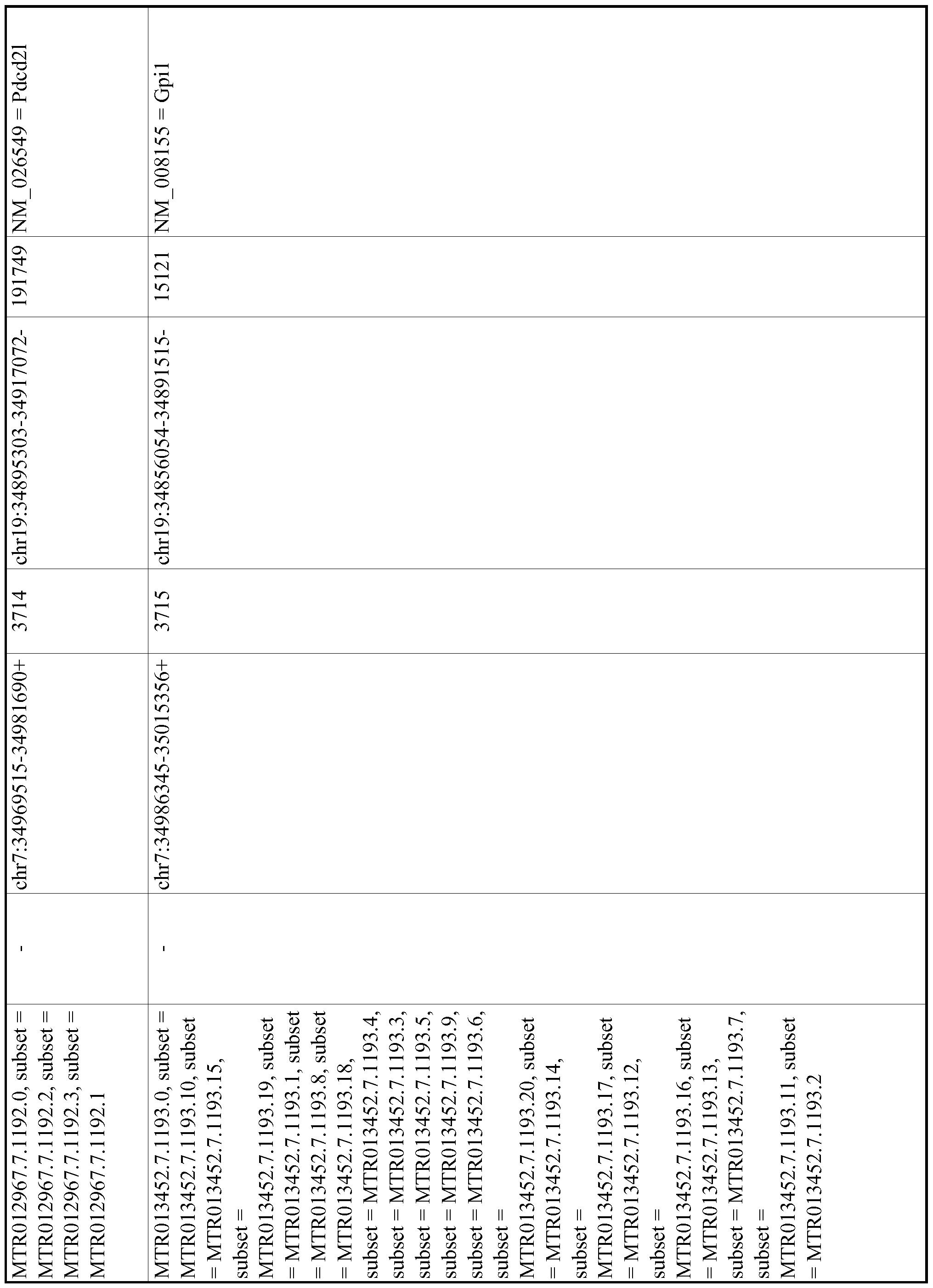 Figure imgf000715_0001
