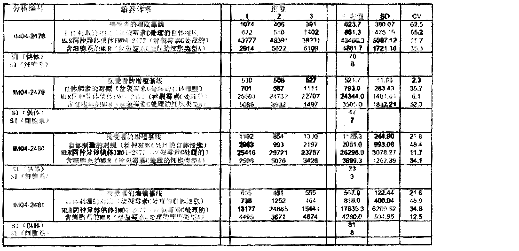 Figure CN102498204AD00572