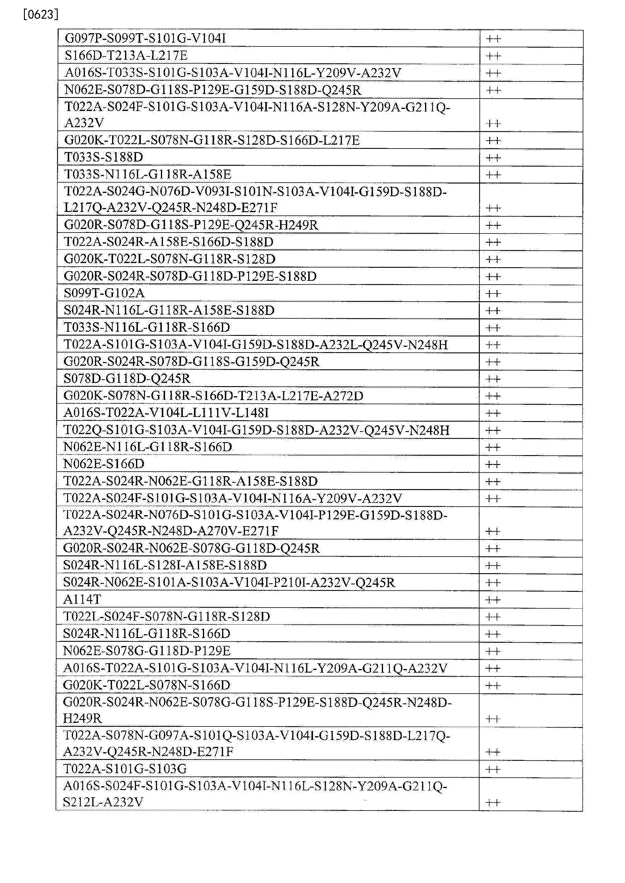 Figure CN103764823BD02251