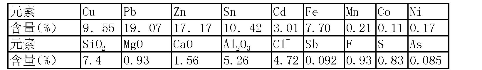 Figure CN102409180AD00071