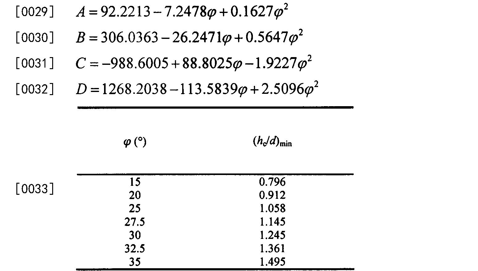 Figure CN104652462BD00051