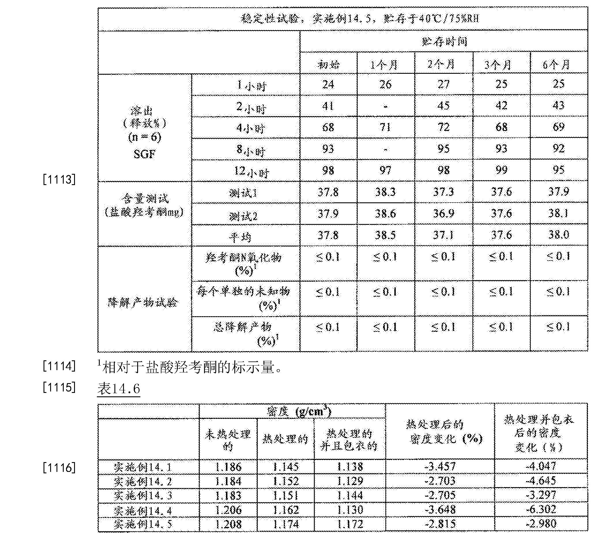 Figure CN102688241BD01041