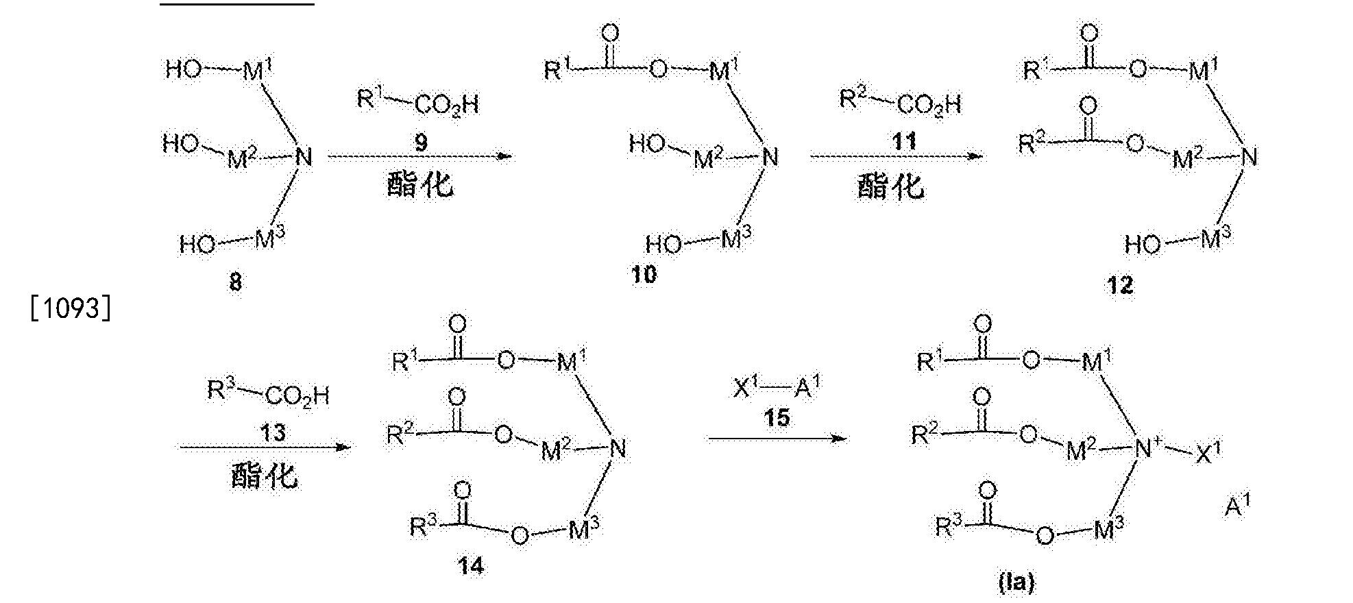 Figure CN107427531AD01321