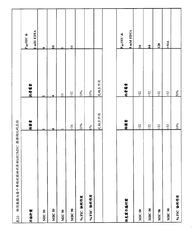 Figure CN102223876AD01381