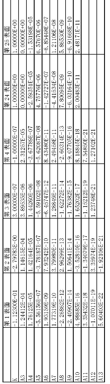 Figure CN103562772BD00151