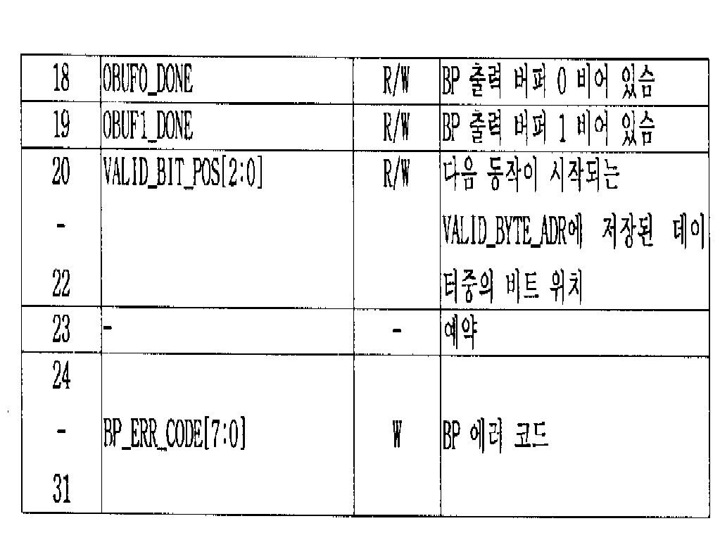 Figure kpo00068