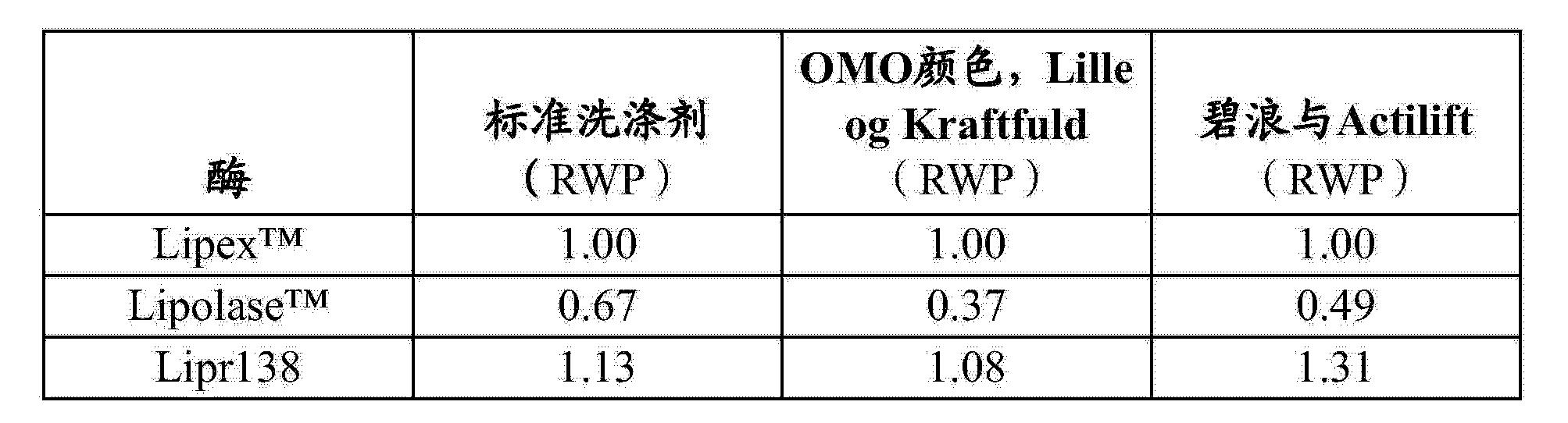 Figure CN104302753AD00432