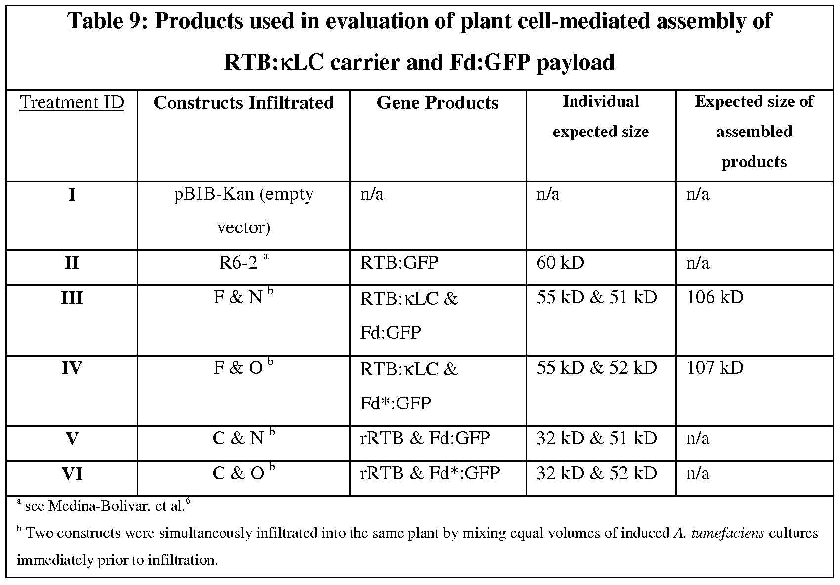 Wo2008157263a2 Methods Of Delivery Molecules To Cells Using A Prokaryotic Ib Biology Ms Elise Figure Imgf000069 0001
