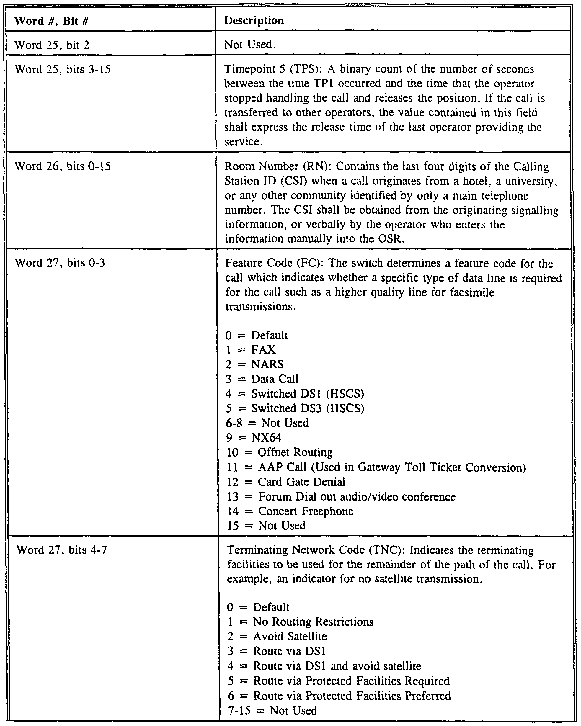 d774cda0 WO1998023080A2 - A communication system architecture - Google Patents