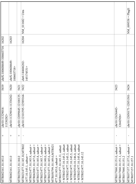 Figure imgf000977_0001