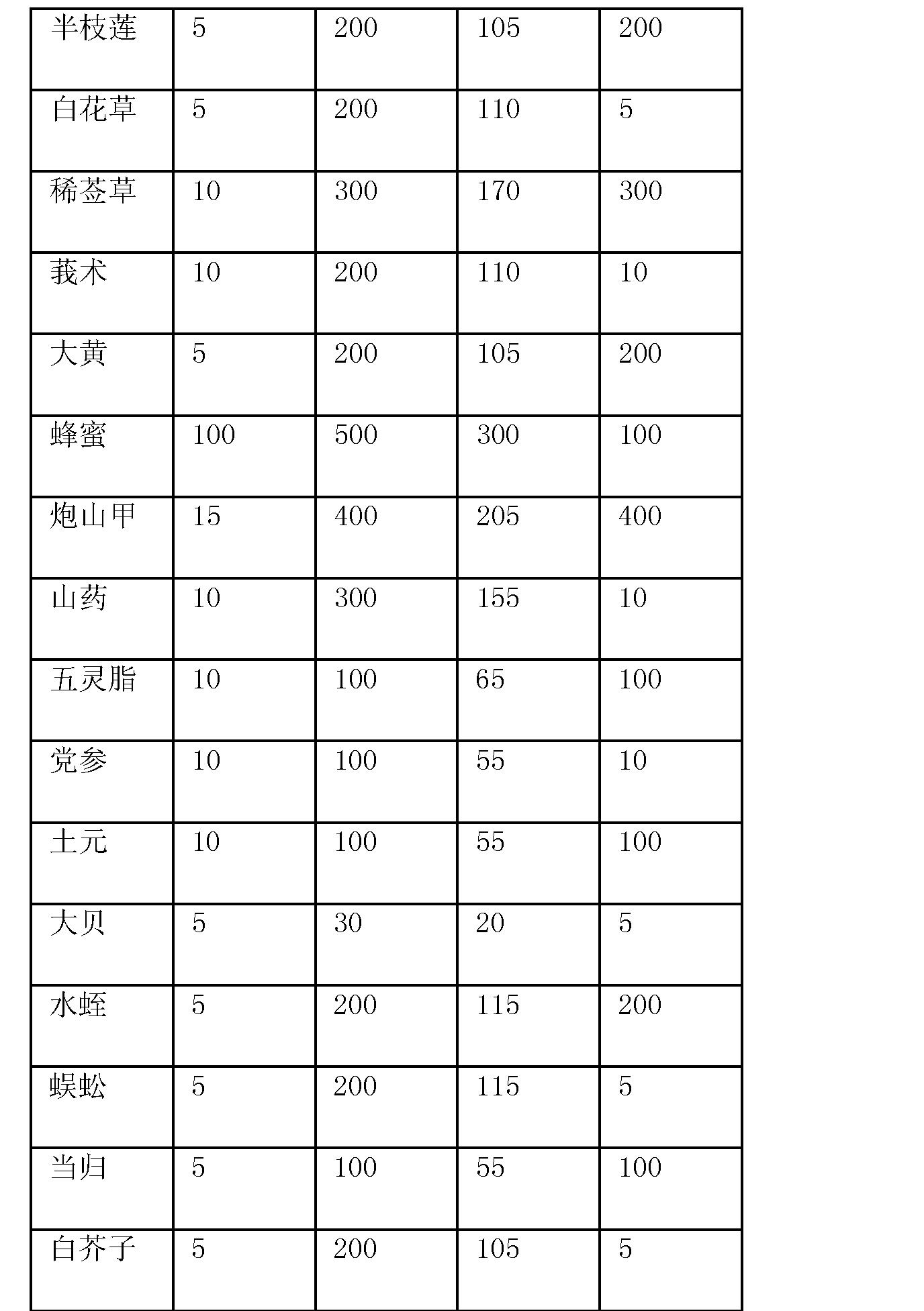 Figure CN102949698AD00071