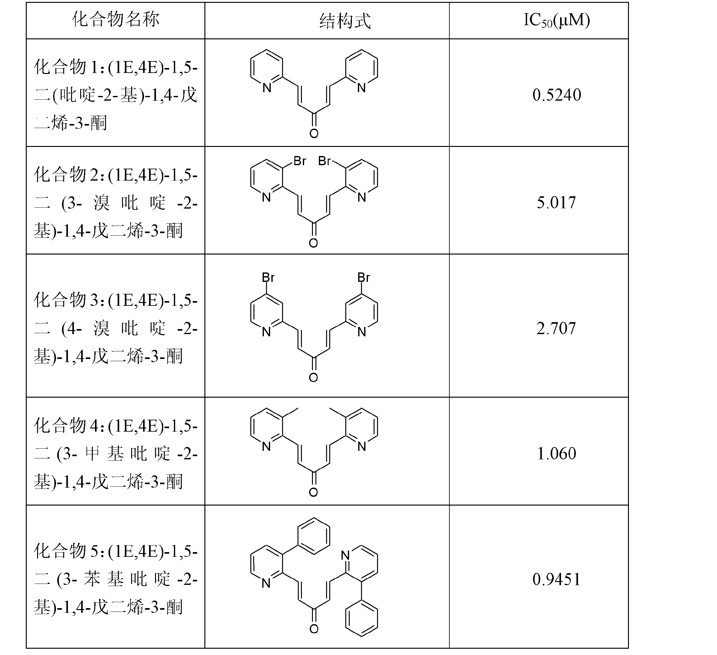 Figure CN103086958AD00221