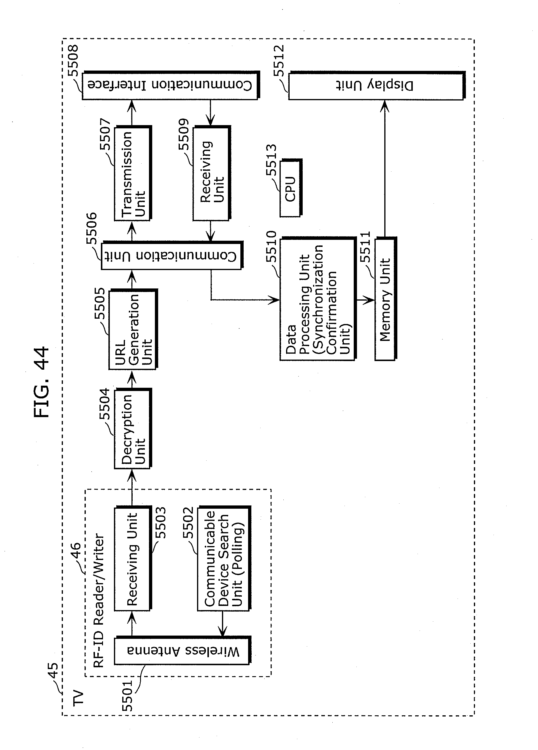 US20130247117A1 - Communication device - Google Patents on