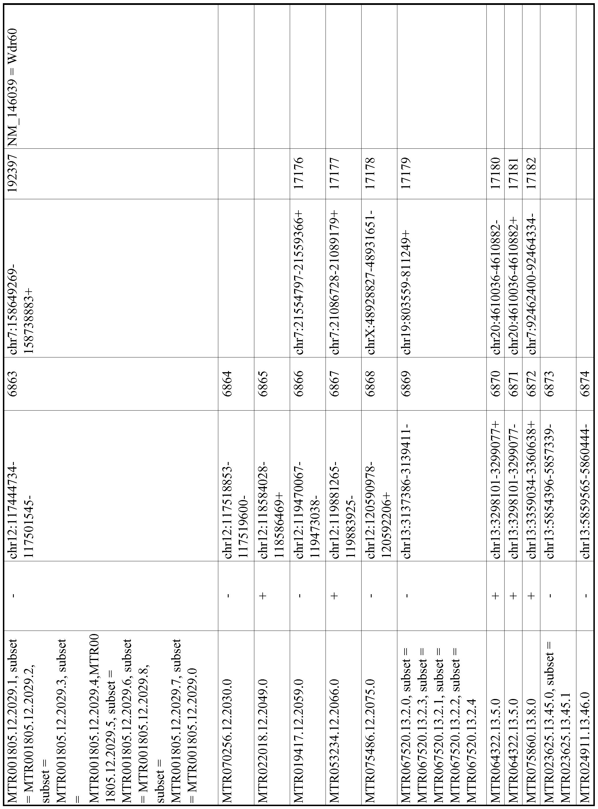 Figure imgf001220_0001