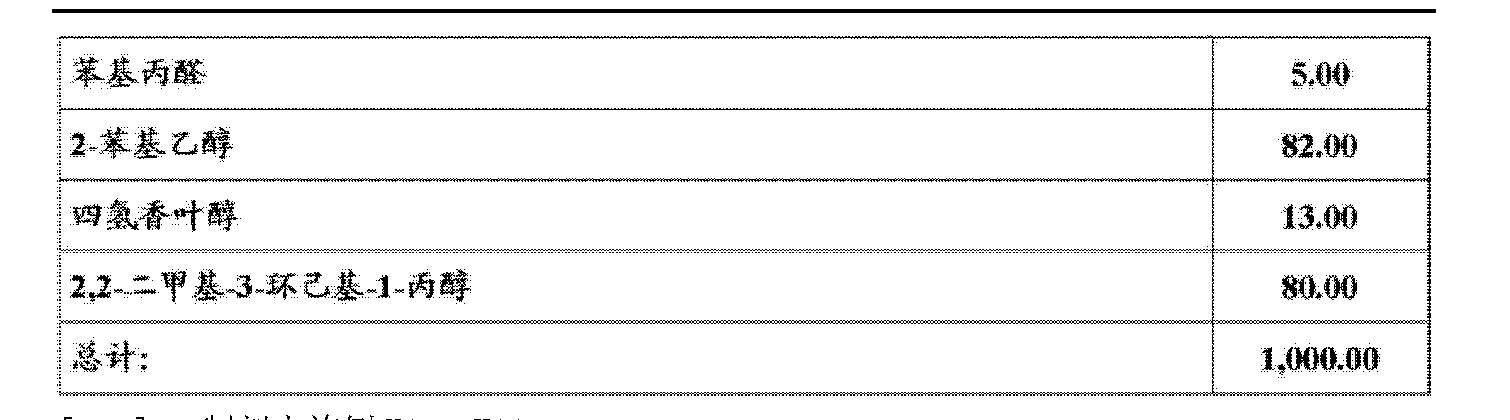 Figure CN103025310AD01251