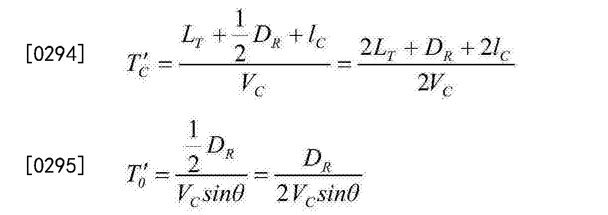 Figure CN105151043AD00212